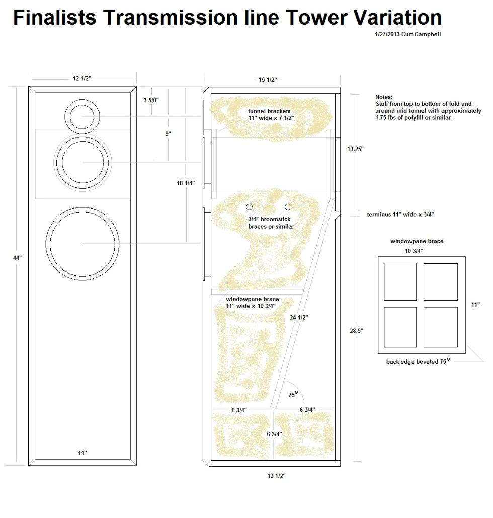 Transmission Line Speaker Design – Daily Motivational Quotes